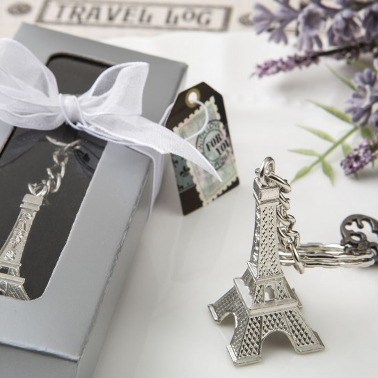 Wedding Party Gifts Canada: Travel Themed Party Favors